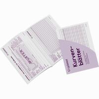 Cyclotest Kurvenblätter Für 12 Monate 1 Packung