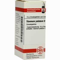 Stannum Jodat D12  Globuli 10 g